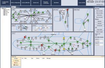 eZ Software Suite - Flight Test Instrumentation Configuration, Monitoring, and Data Processing