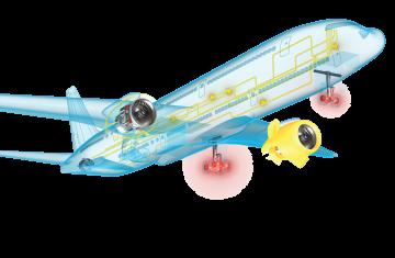 Landing gear Systems & Equipment
