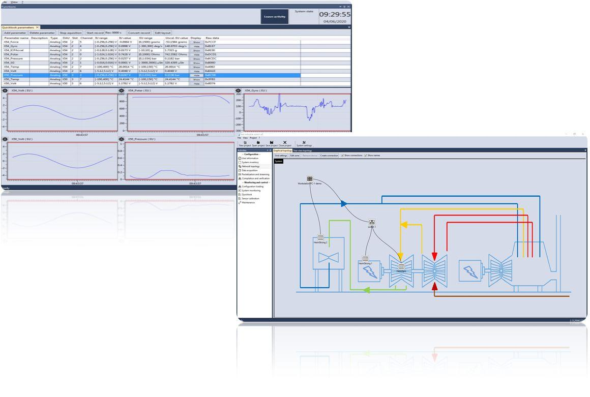 Software for complete system setup, recording and display of signals