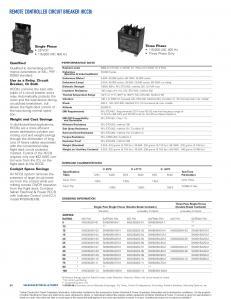 Remote Control Circuit Breakers