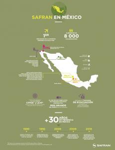 Safran en México - infografia